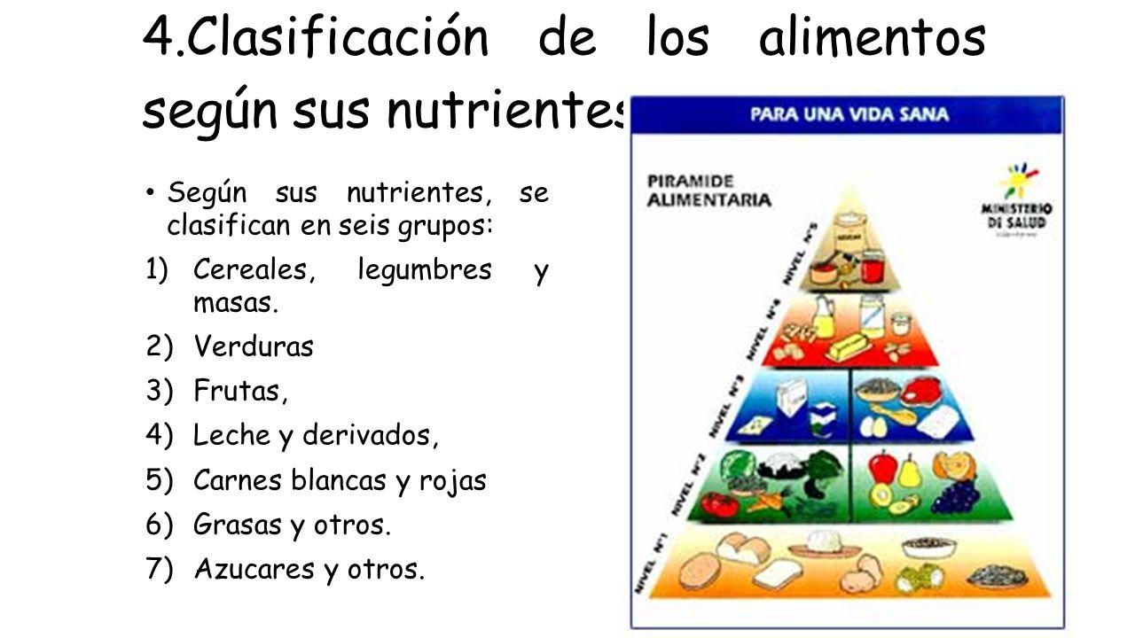 Clasificacion De Los Alimentos Segun Su Origen Para