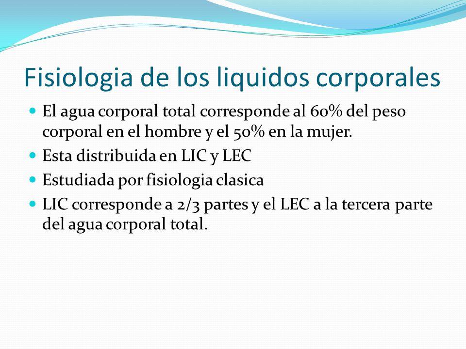 Fisiologia de los liquidos corporales