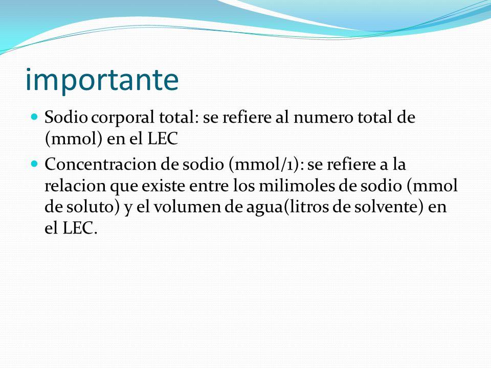 importante Sodio corporal total: se refiere al numero total de (mmol) en el LEC.