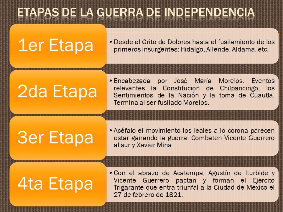 Etapas de la guerra de independencia
