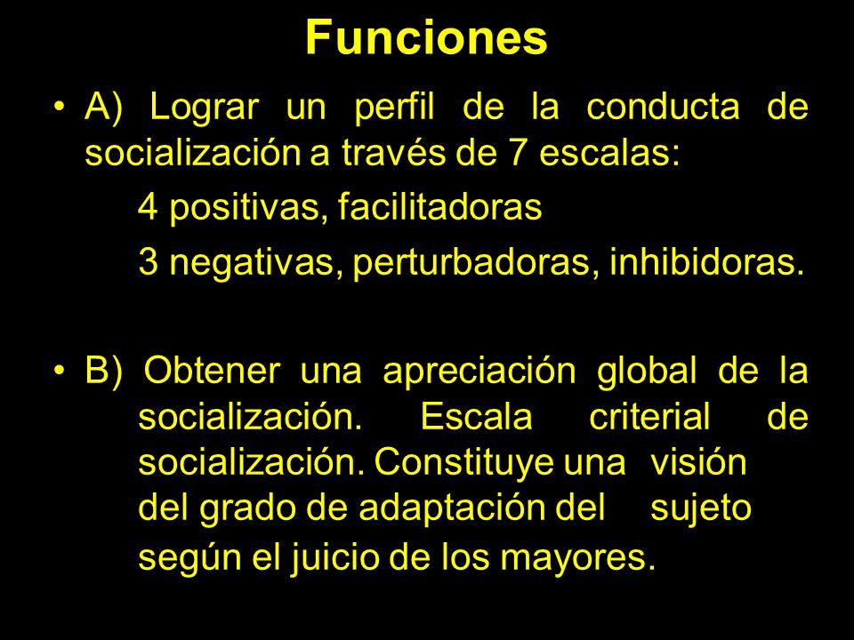 Funciones A) Lograr un perfil de la conducta de socialización a través de 7 escalas: 4 positivas, facilitadoras.