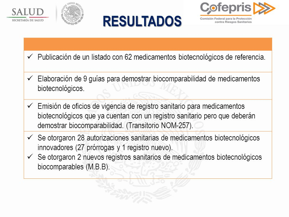Listado de medicamentos de referencia cofepris 2017/08