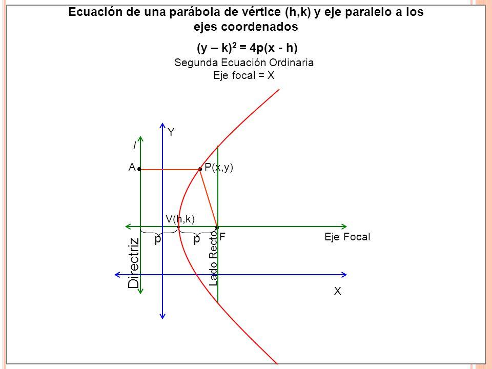 La Parábola Tema 9 F Eje Focal X Segunda Ecuación ...
