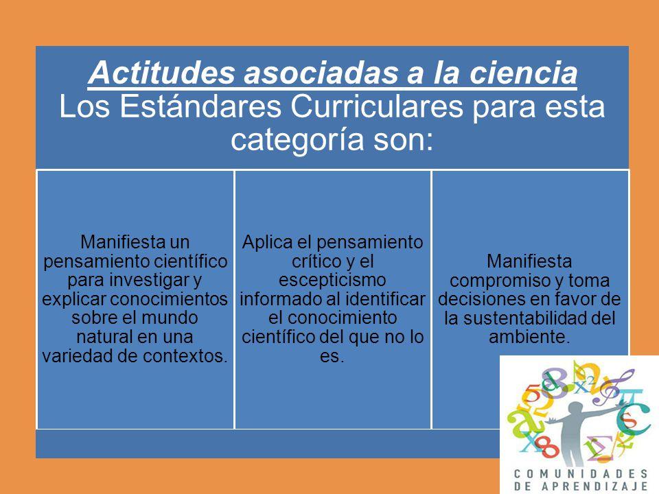 Actitudes asociadas a la ciencia Los Estándares Curriculares para esta categoría son: