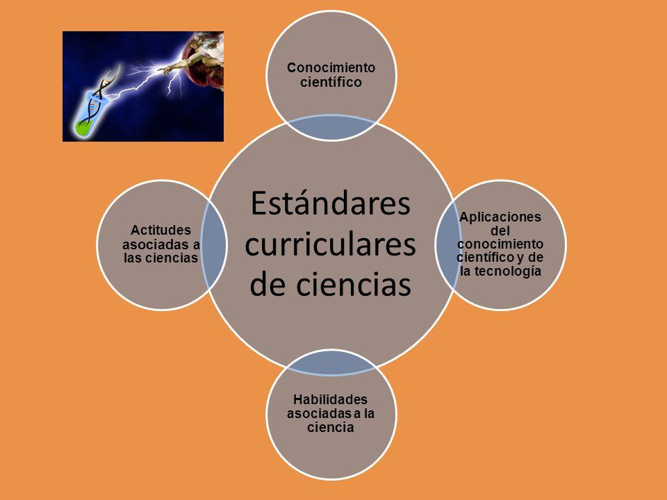 Conocimiento científico Habilidades asociadas a la ciencia