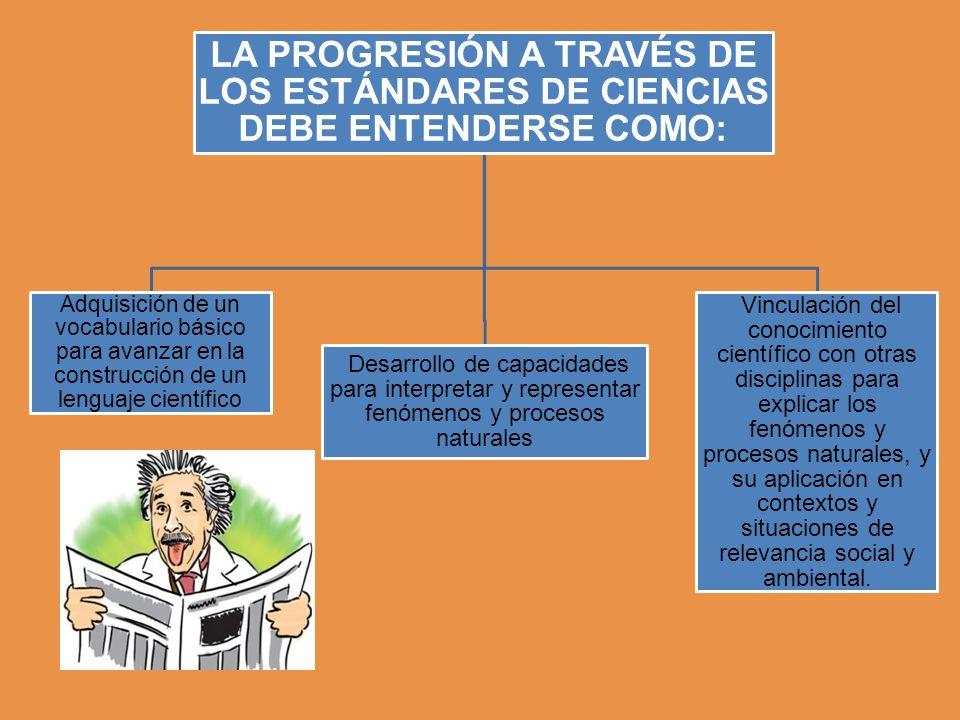 LA PROGRESIÓN A TRAVÉS DE LOS ESTÁNDARES DE CIENCIAS DEBE ENTENDERSE COMO:
