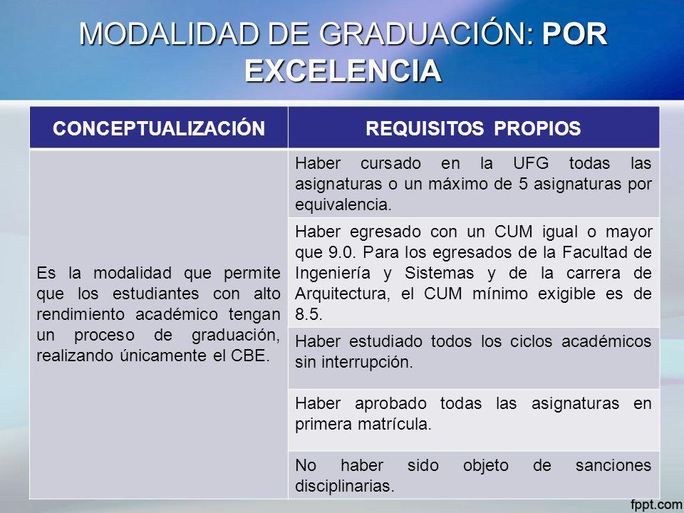 proceso de graduaci n ciclo ppt descargar