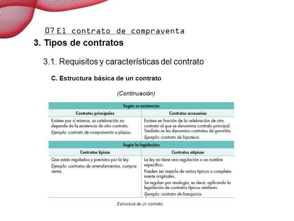 07 contenidos introducci n el contrato requisitos y for Cuales son las caracteristicas de una oficina