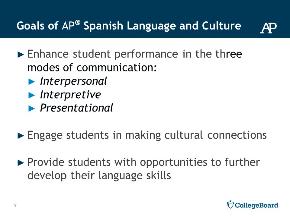 ap spanish language essays Ap spanish language and culture - preparing for the language examination, ap spanish synthesized, analytical or persuasive essay on an.