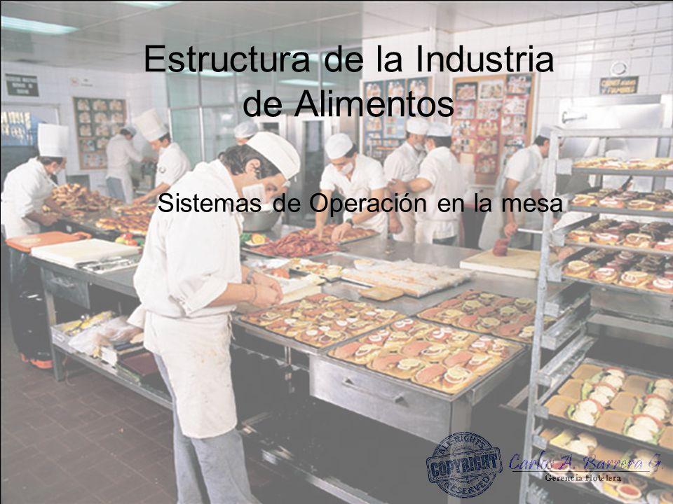 Estructura de la Industria de Alimentos