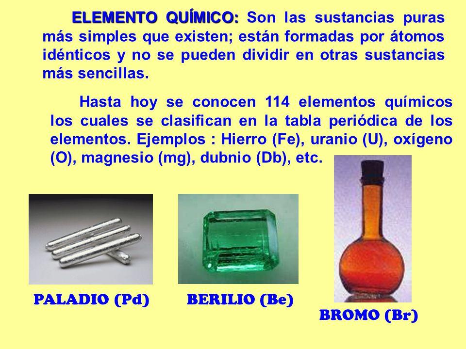 Materia clasificacin de la materia propiedades de la materia 7 elemento qumico urtaz Image collections