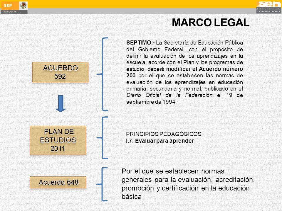 Evaluaci n formativa cartilla de educaci n b sica ppt for 592 plan