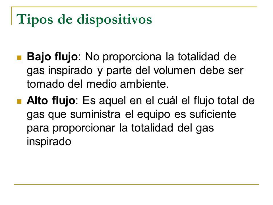 Tipos de dispositivos Bajo flujo: No proporciona la totalidad de gas inspirado y parte del volumen debe ser tomado del medio ambiente.