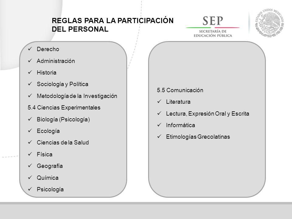 REGLAS PARA LA PARTICIPACIÓN DEL PERSONAL