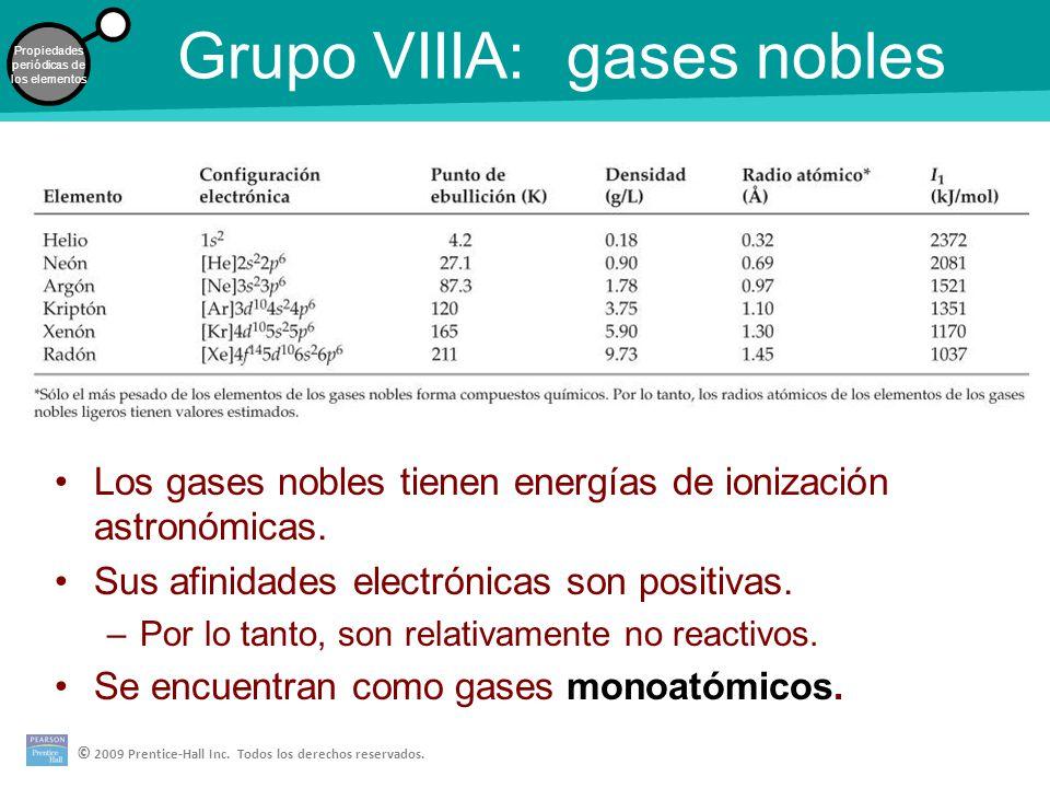 Desarrollo de la tabla peridica los elementos en el mismo grupo por 55 grupo viiia gases nobles urtaz Choice Image