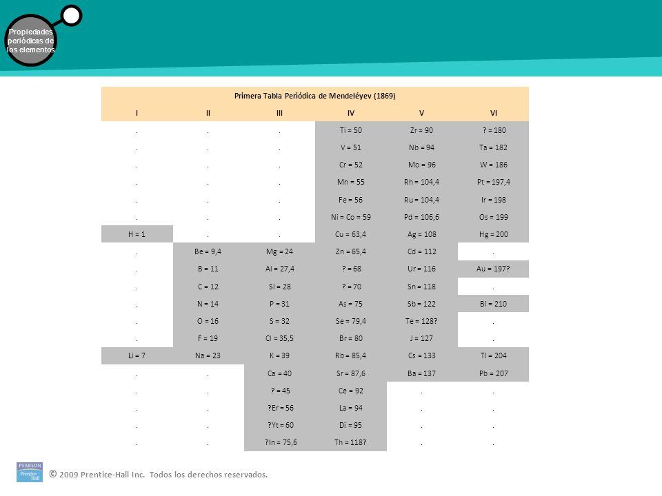 Desarrollo de la tabla peridica los elementos en el mismo grupo primera tabla peridica de mendelyev 1869 urtaz Choice Image
