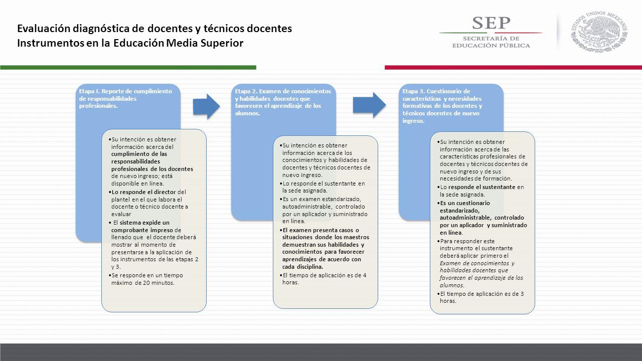 Evaluación diagnóstica de docentes y técnicos docentes Instrumentos en la Educación Media Superior