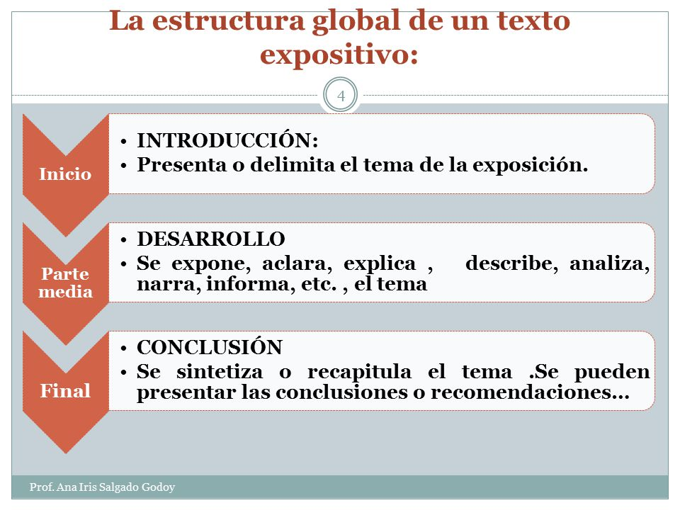 La estructura global de un texto expositivo: