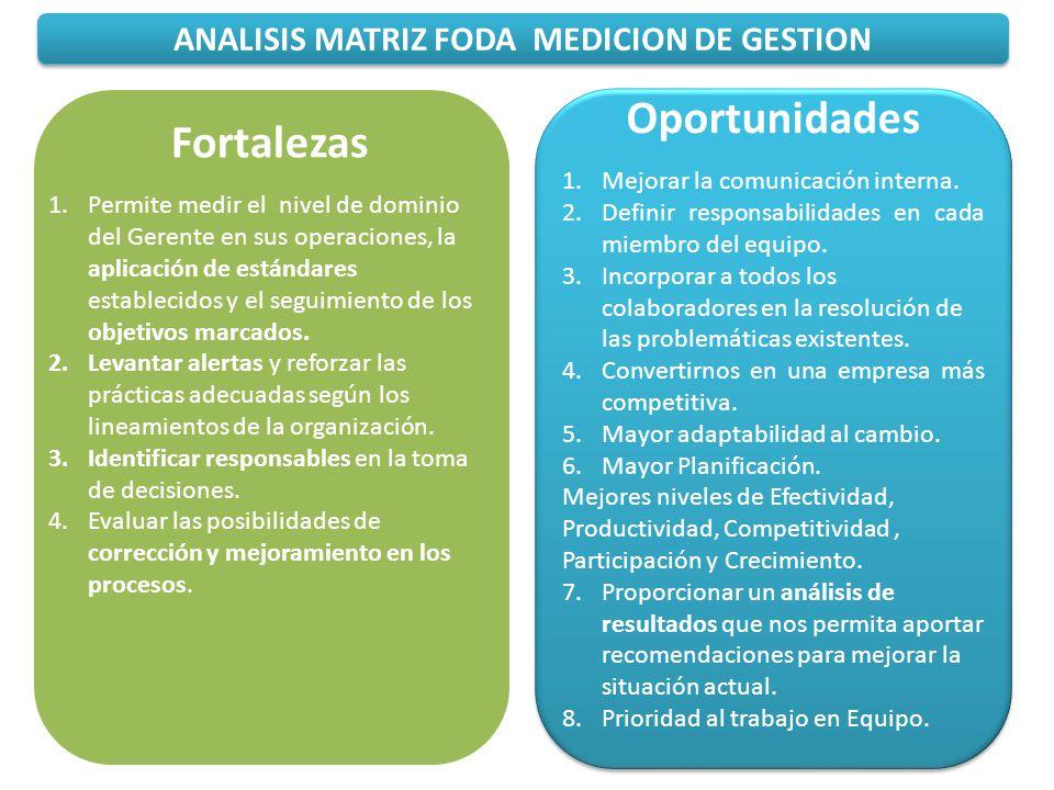 ANALISIS MATRIZ FODA MEDICION DE GESTION