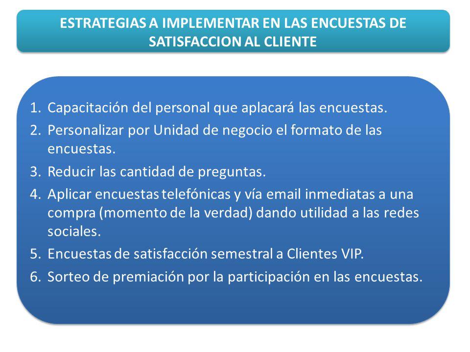 ESTRATEGIAS A IMPLEMENTAR EN LAS ENCUESTAS DE SATISFACCION AL CLIENTE