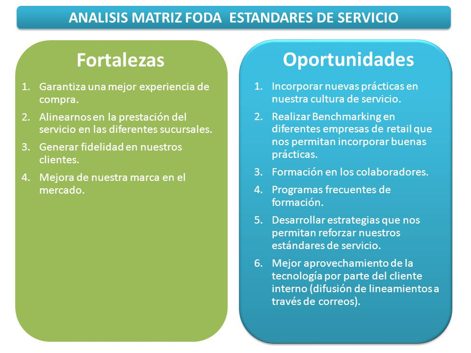 ANALISIS MATRIZ FODA ESTANDARES DE SERVICIO