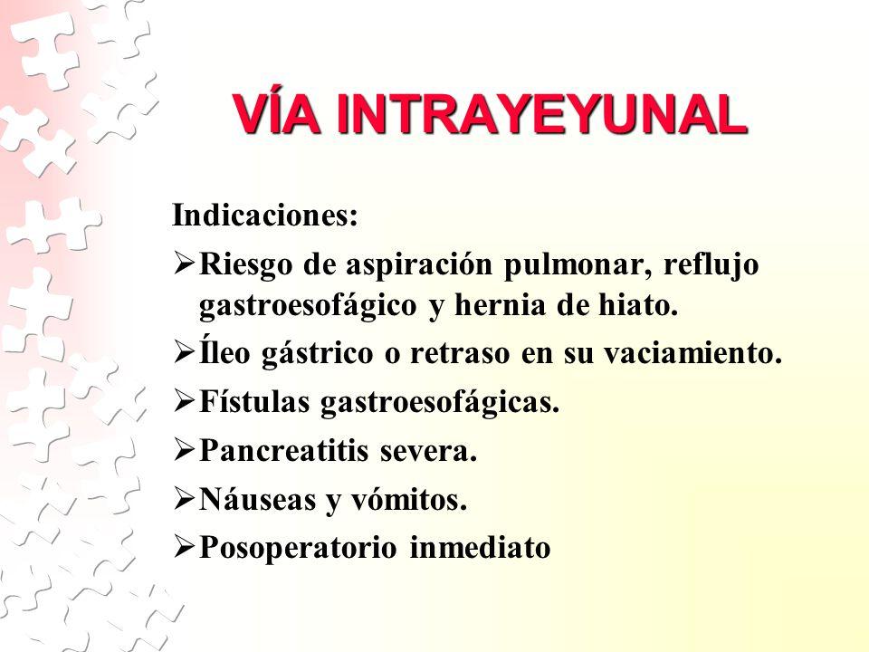 VÍA INTRAYEYUNAL Indicaciones: