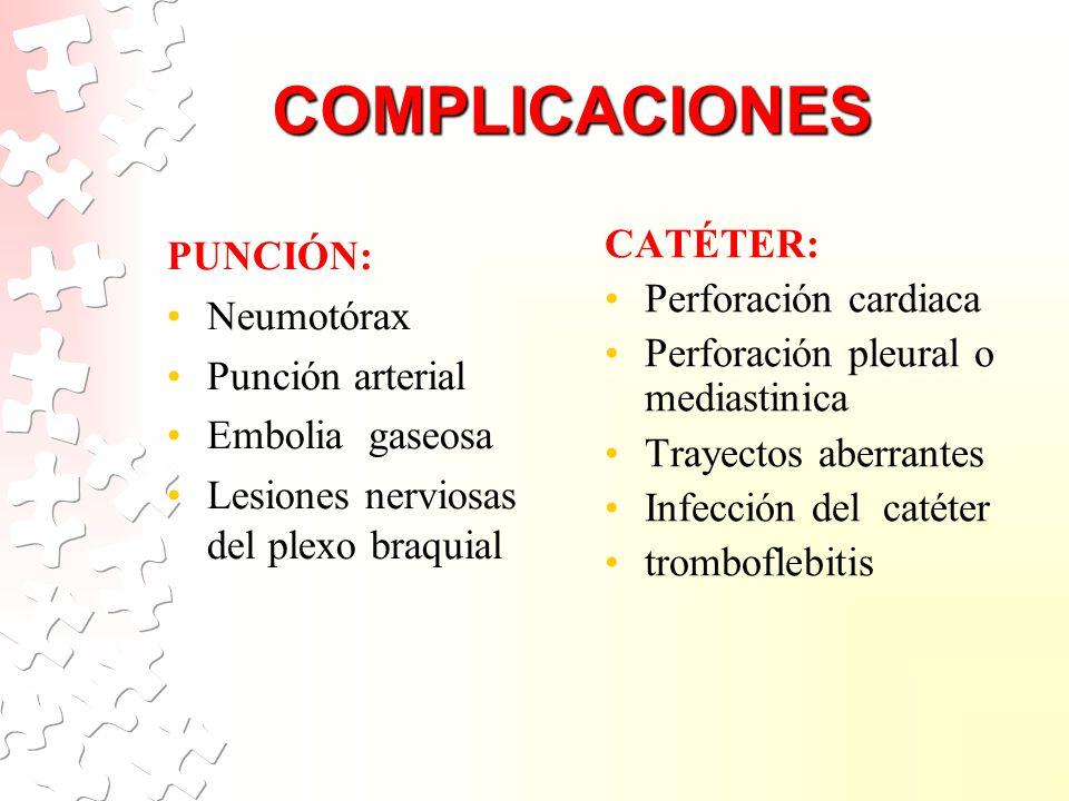 COMPLICACIONES CATÉTER: PUNCIÓN: Perforación cardiaca Neumotórax