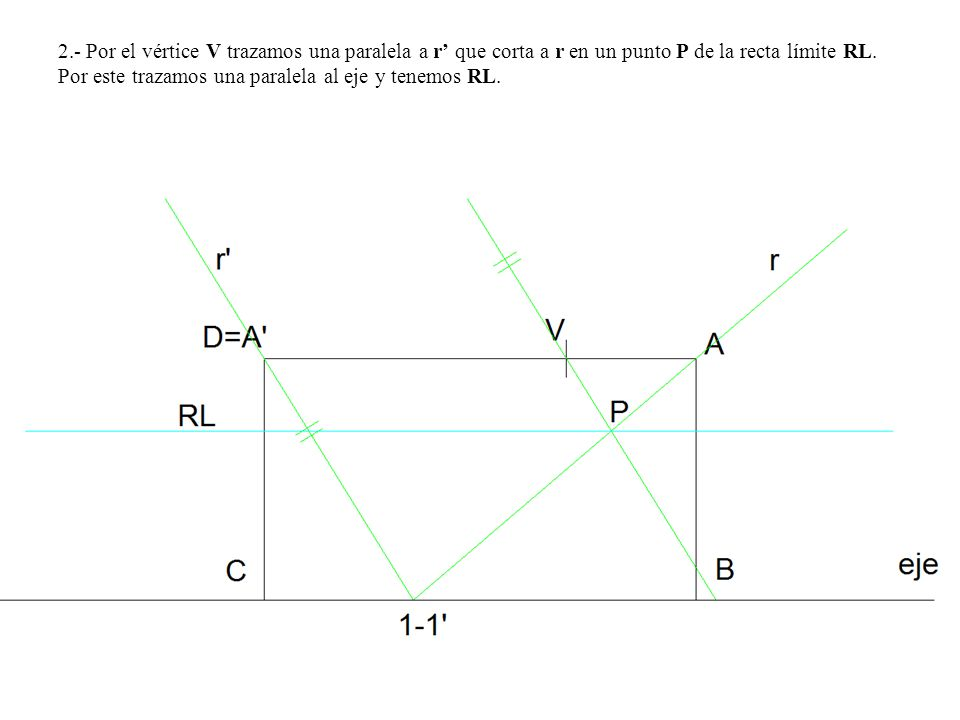 2.- Por el vértice V trazamos una paralela a r' que corta a r en un punto P de la recta límite RL.