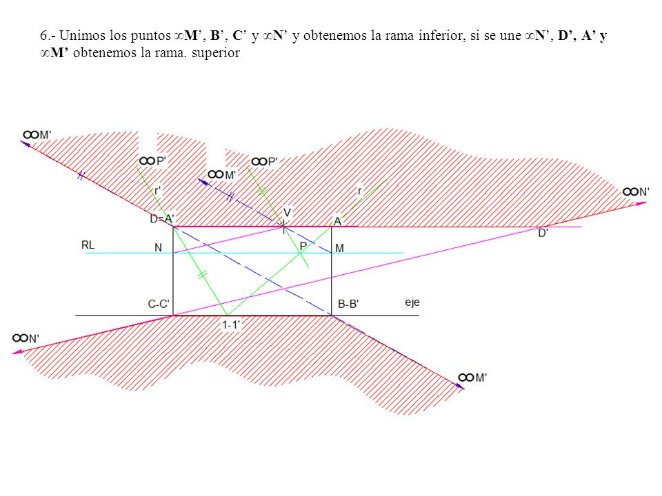 6.- Unimos los puntos ∞M', B', C' y ∞N' y obtenemos la rama inferior, si se une ∞N', D', A' y ∞M' obtenemos la rama.