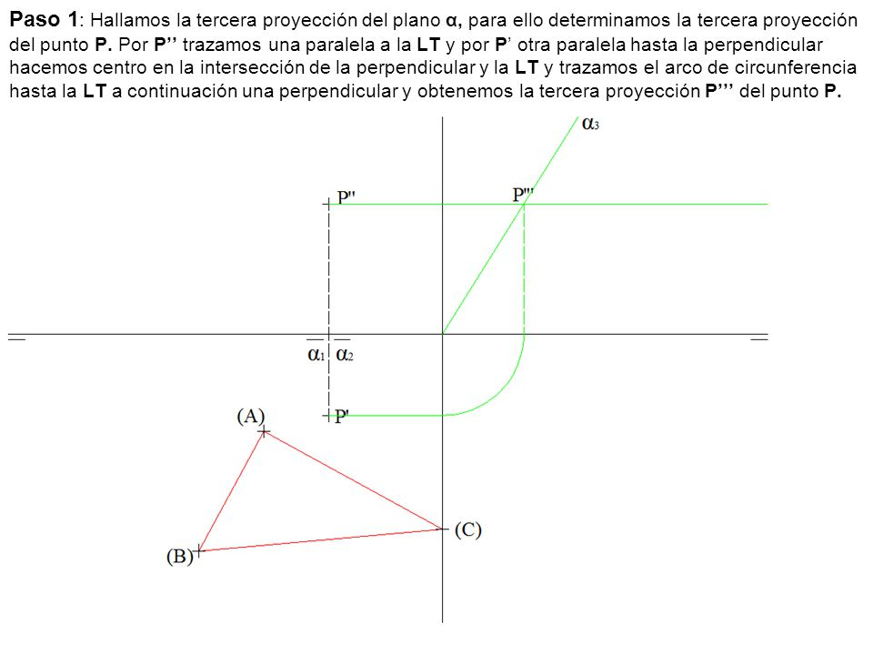 Paso 1: Hallamos la tercera proyección del plano α, para ello determinamos la tercera proyección del punto P.