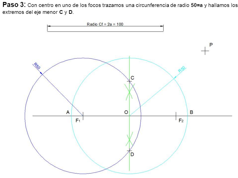 Paso 3: Con centro en uno de los focos trazamos una circunferencia de radio 50=a y hallamos los extremos del eje menor C y D.