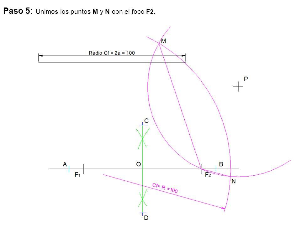 Paso 5: Unimos los puntos M y N con el foco F2.