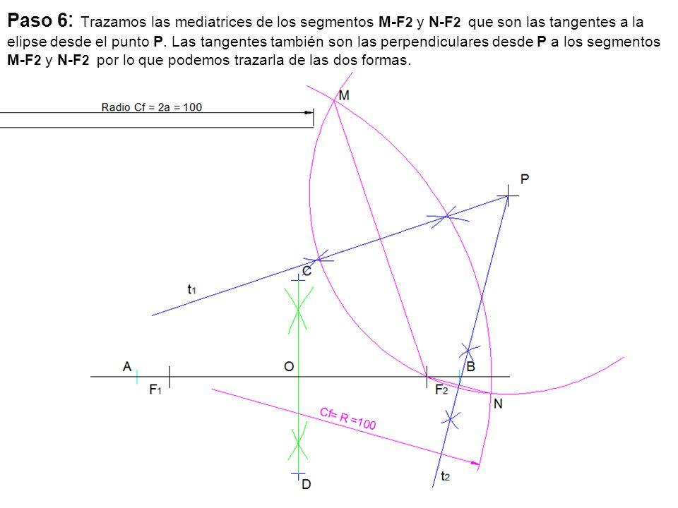 Paso 6: Trazamos las mediatrices de los segmentos M-F2 y N-F2 que son las tangentes a la elipse desde el punto P.
