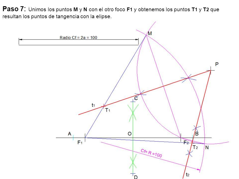 Paso 7: Unimos los puntos M y N con el otro foco F1 y obtenemos los puntos T1 y T2 que resultan los puntos de tangencia con la elipse.