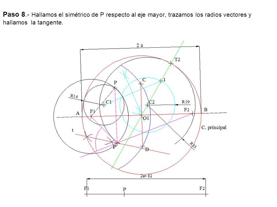 Paso 8.- Hallamos el simétrico de P respecto al eje mayor, trazamos los radios vectores y hallamos la tangente.