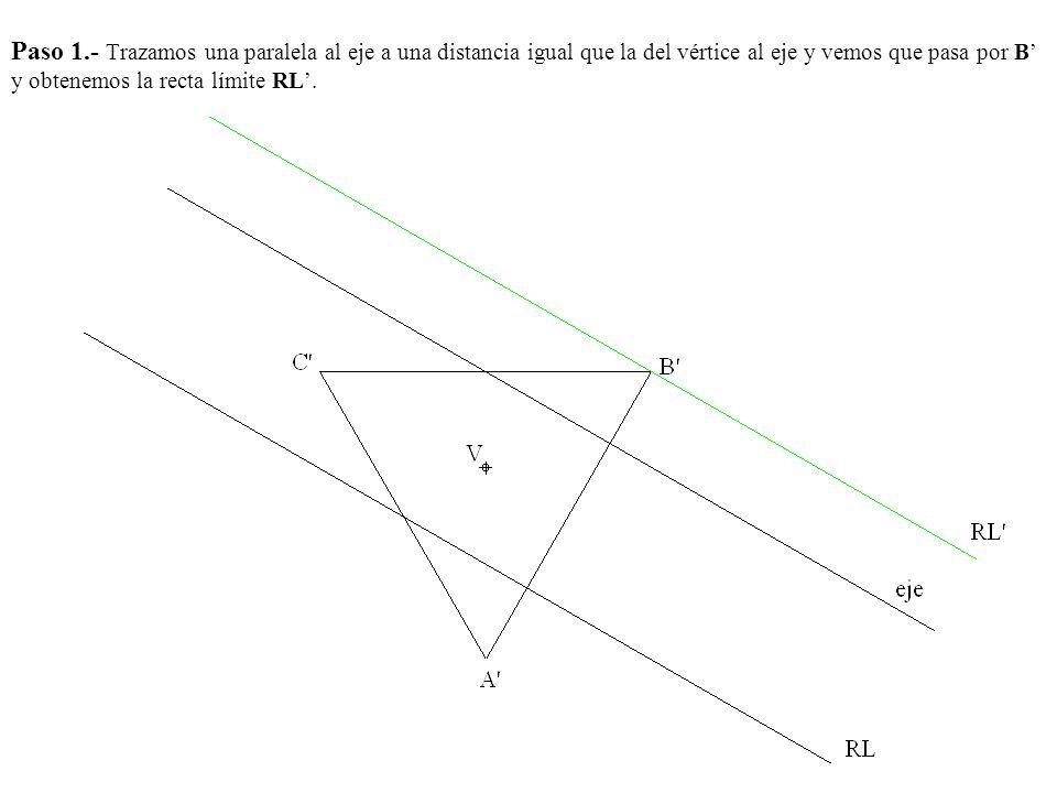 Paso 1.- Trazamos una paralela al eje a una distancia igual que la del vértice al eje y vemos que pasa por B' y obtenemos la recta límite RL'.