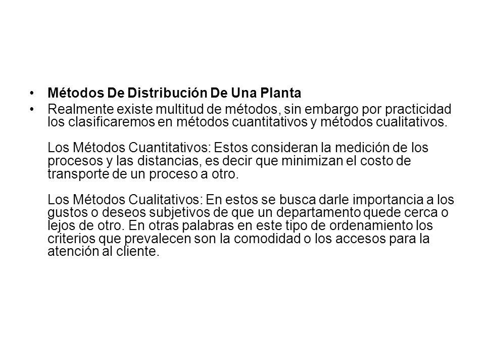 Métodos De Distribución De Una Planta