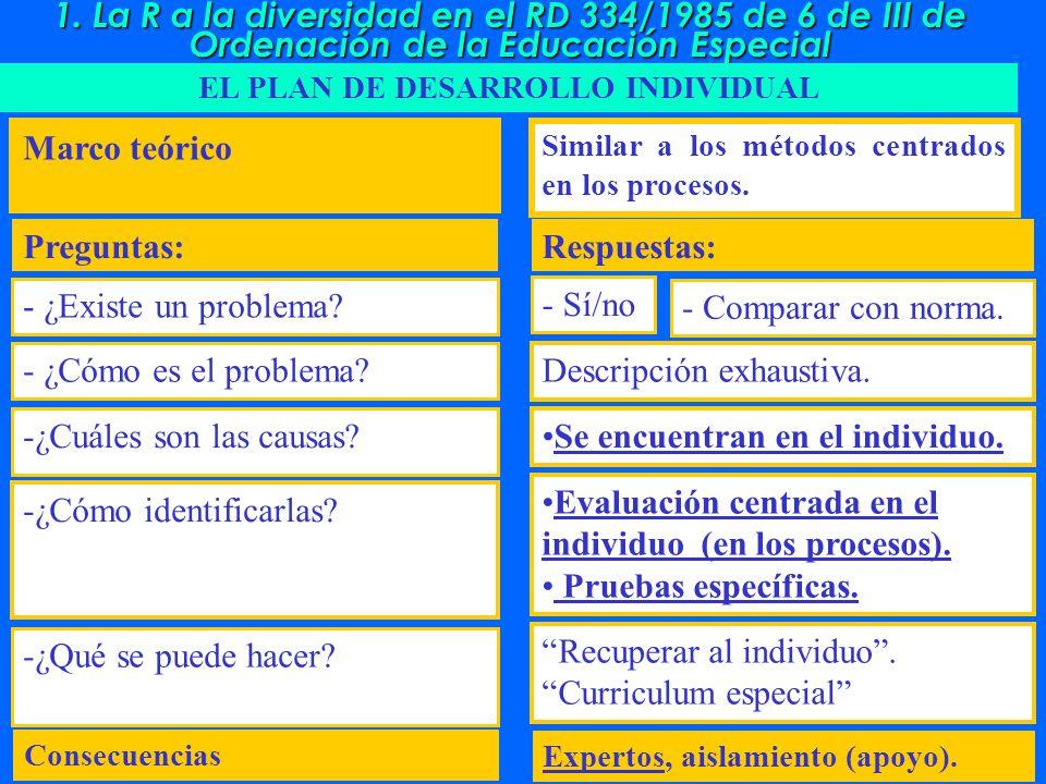 Dificultades de Aprendizaje e Intervención Psicopedagógica - ppt ...