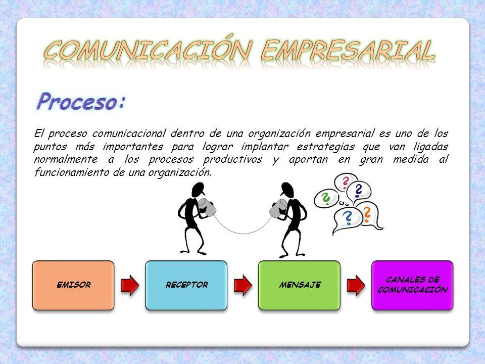 IMPORTANCIA DE LA COMUNICACIÓN COMPORTAMIENTO