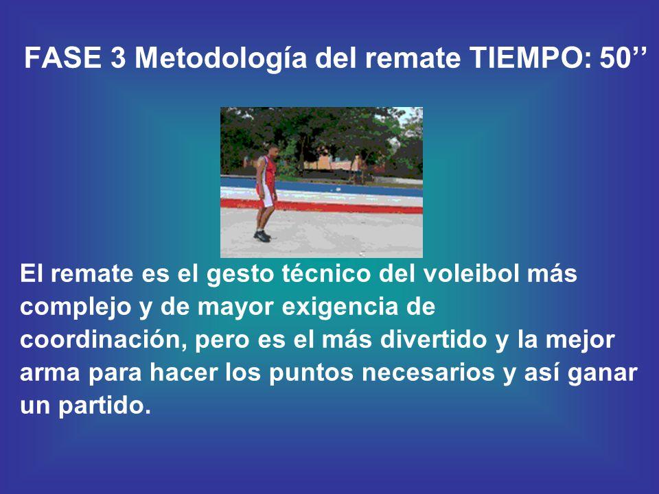 FASE 3 Metodología del remate TIEMPO: 50''