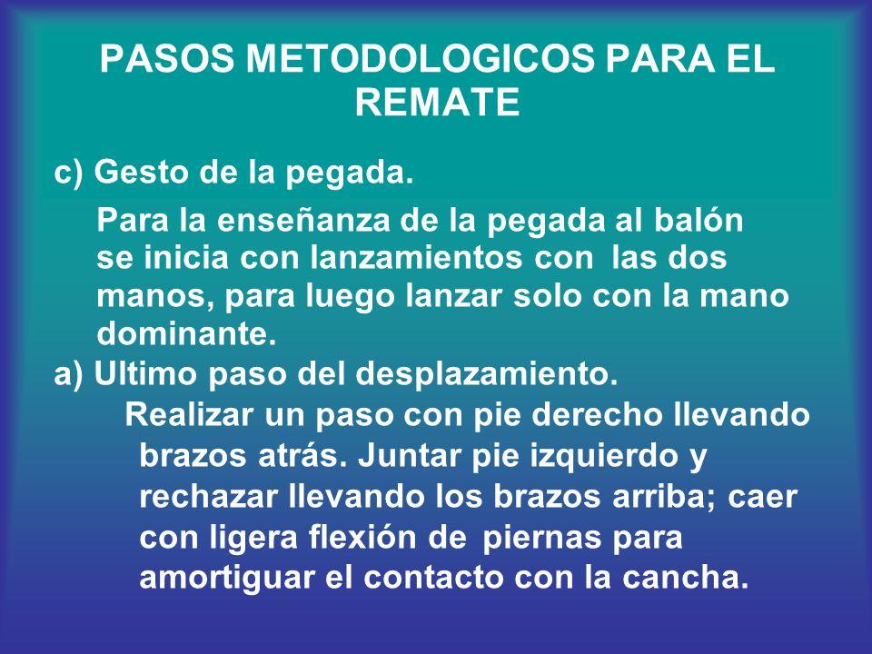 PASOS METODOLOGICOS PARA EL REMATE