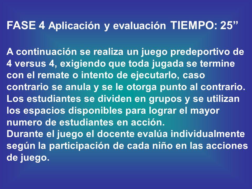 FASE 4 Aplicación y evaluación TIEMPO: 25''
