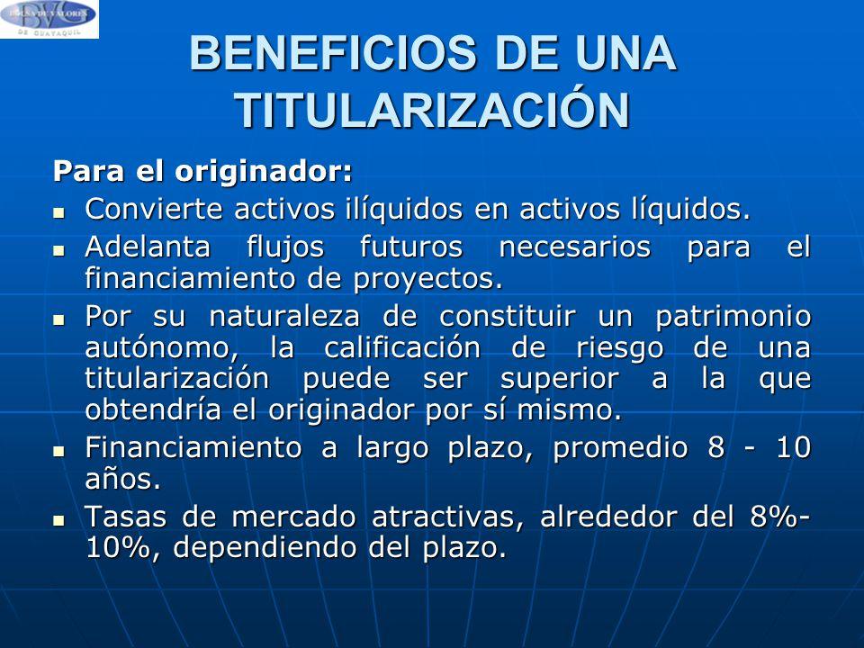 BENEFICIOS DE UNA TITULARIZACIÓN