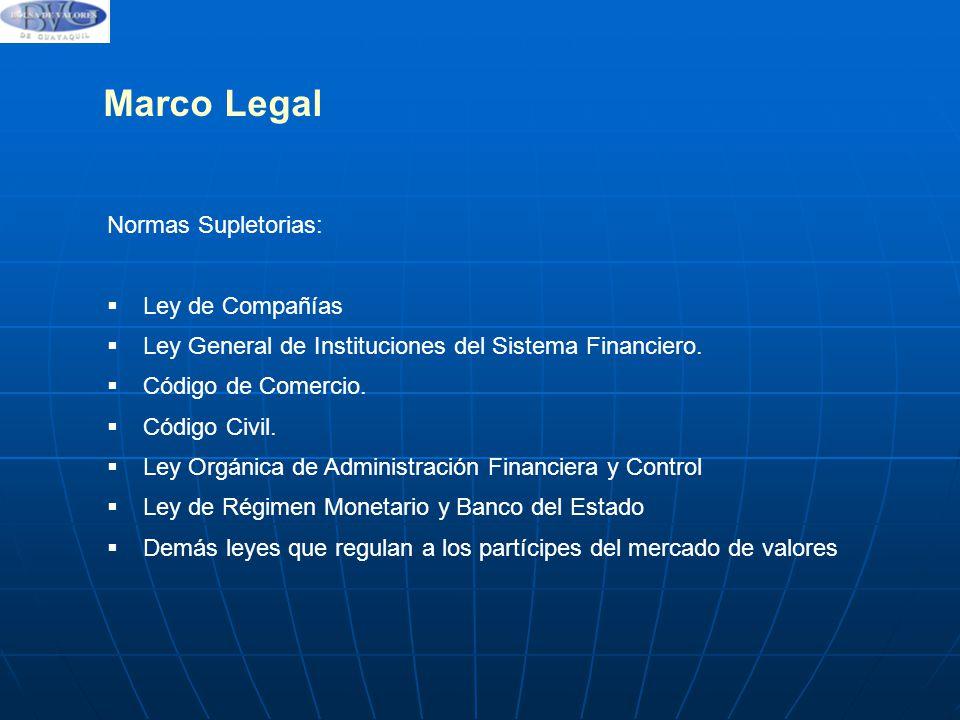 Marco Legal Normas Supletorias: Ley de Compañías