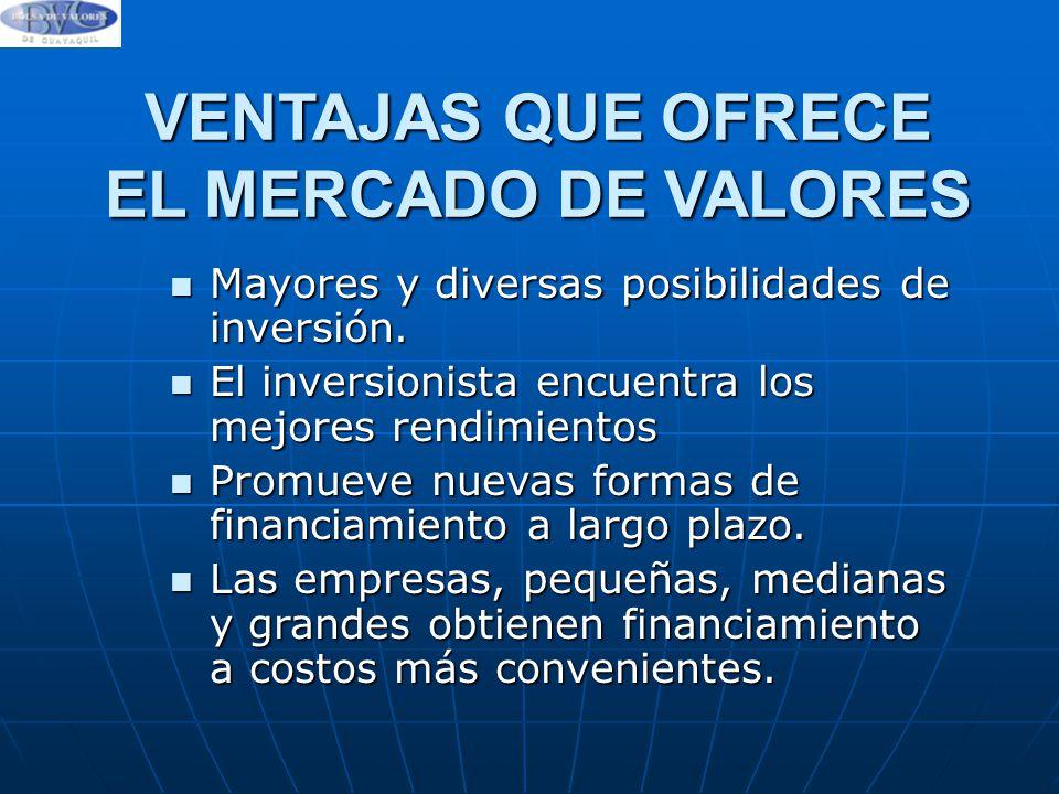 VENTAJAS QUE OFRECE EL MERCADO DE VALORES