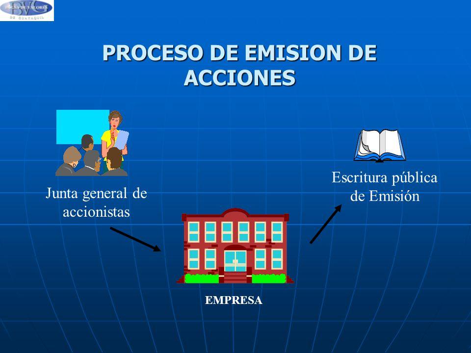 PROCESO DE EMISION DE ACCIONES
