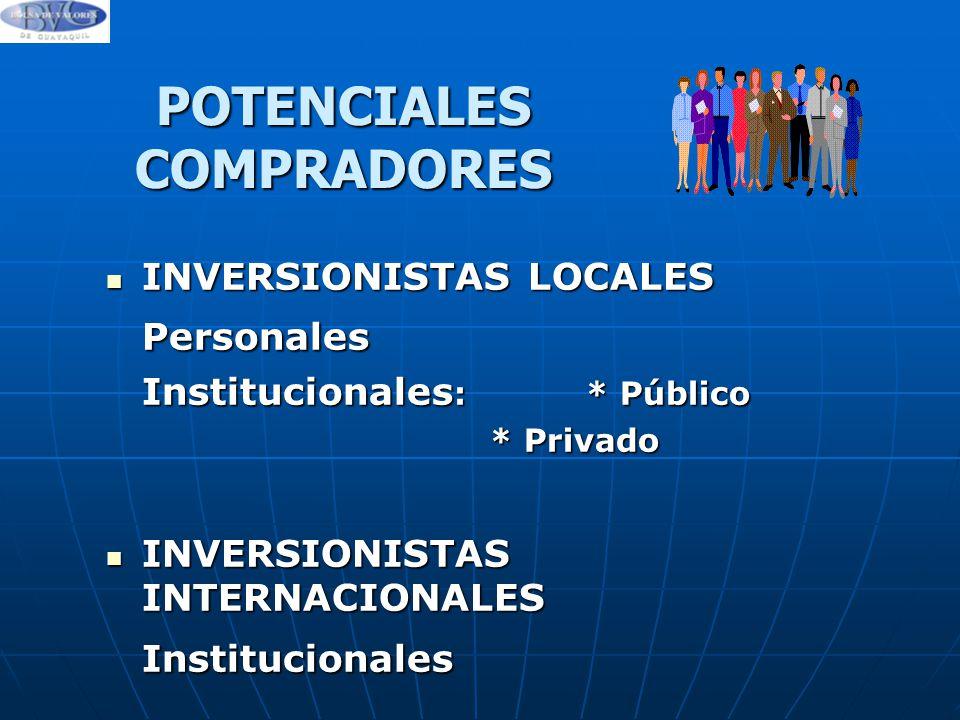 POTENCIALES COMPRADORES
