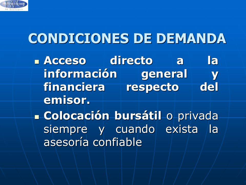 CONDICIONES DE DEMANDA