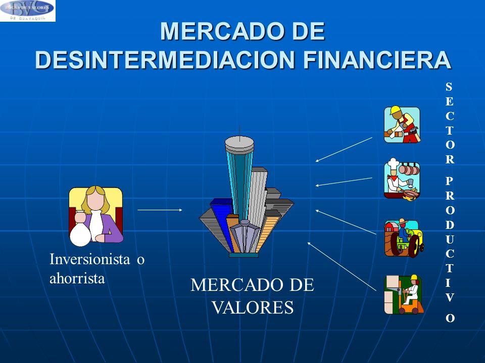 MERCADO DE DESINTERMEDIACION FINANCIERA