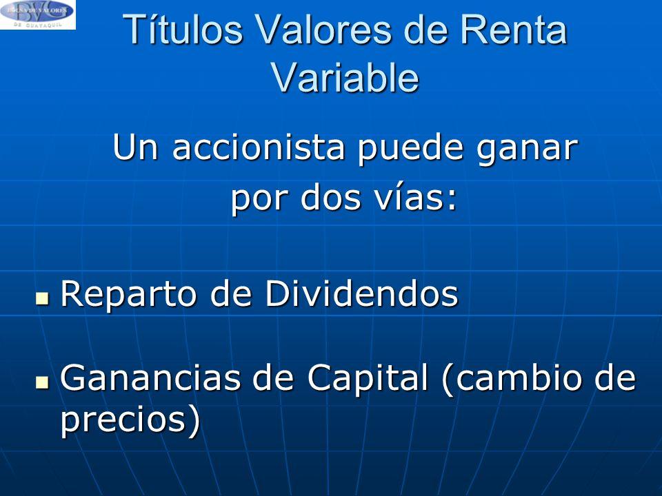 Títulos Valores de Renta Variable